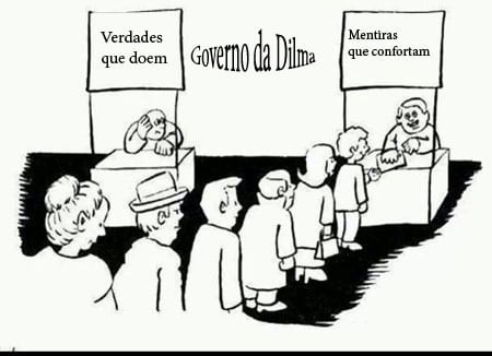 Governo de Dilma